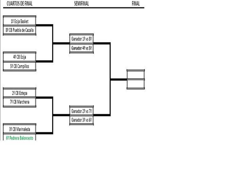 Playoffs 2011-2012